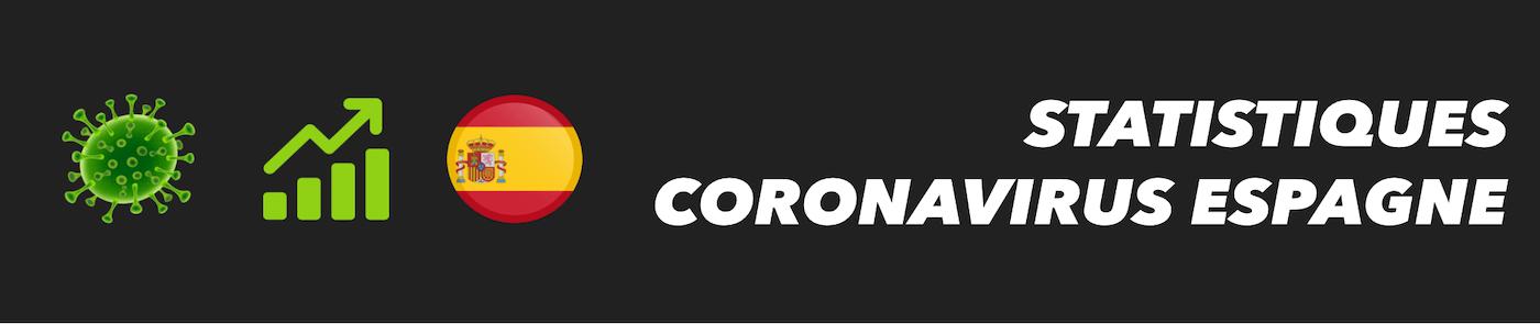 coronavirus nombre de cas en espagne header