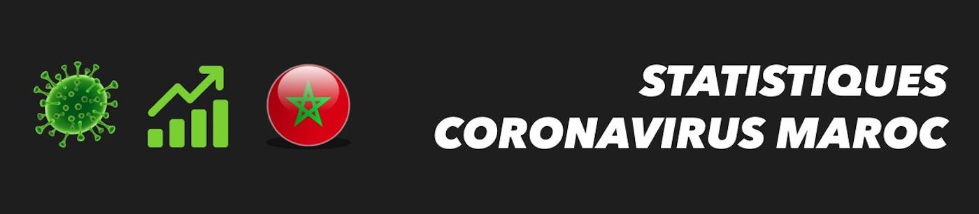 statistiques nombre de cas coronavirus maroc header
