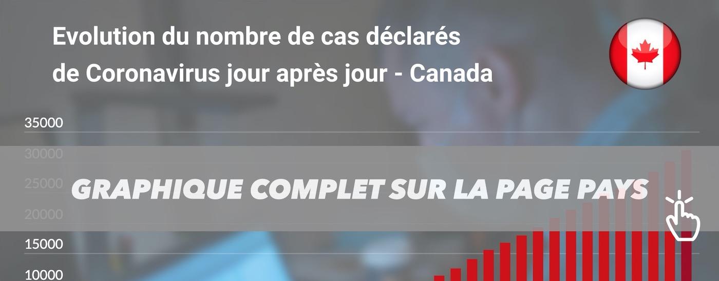 CORONAVIRUS STATISTIQUES TEASER CANADA