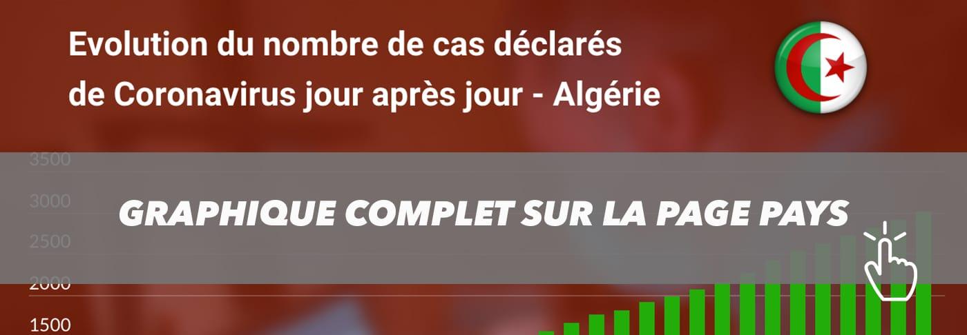 bannière algerie