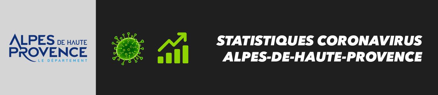 statistiques et nombre de cas coronavirus dans les alpes-de-haute-provence