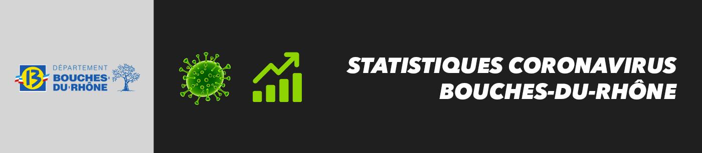 statistiques et nombre de cas coronavirus dans les bouches-du-rhone