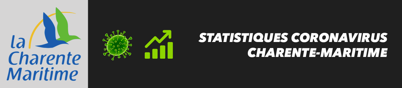 statistiques et nombre de cas coronavirus en charente-maritime