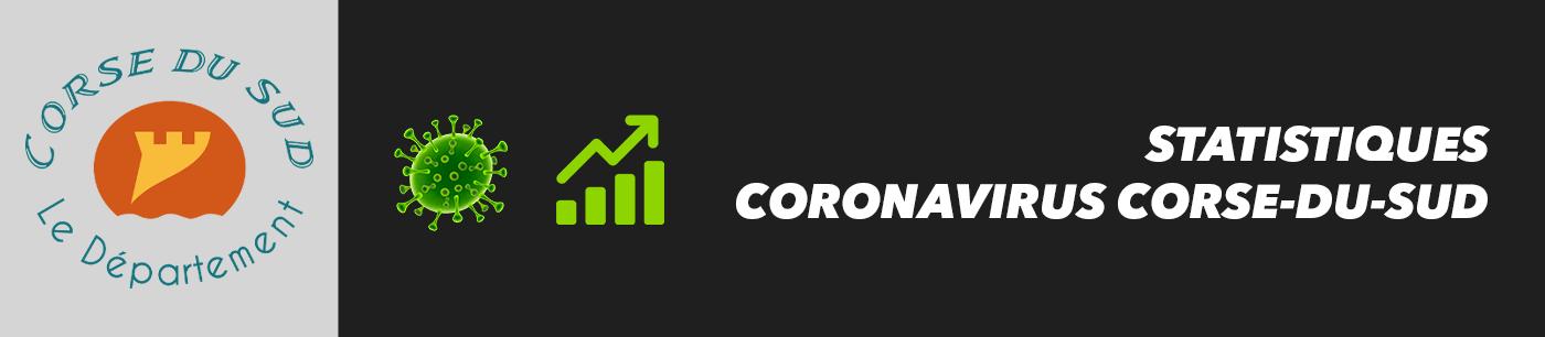 statistiques et nombre de cas coronavirus en corse-du-sud