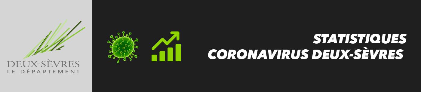 statistiques et nombre de cas coronavirus dans les deux-sevres