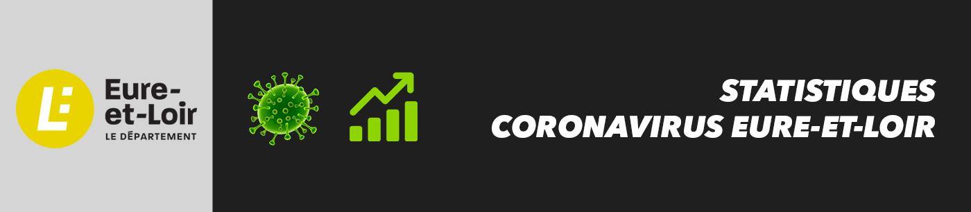 statistiques et nombre de cas coronavirus en eure-et-loir