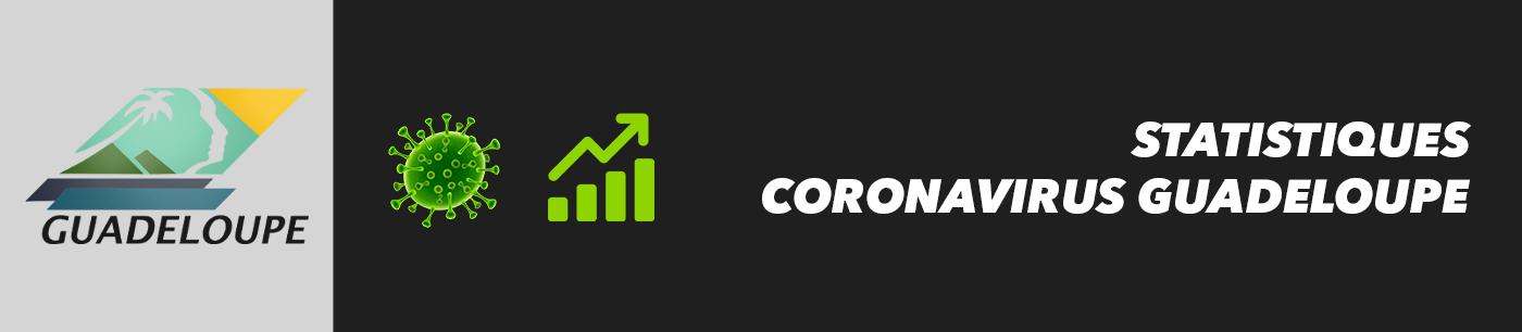 statistiques et nombre de cas coronavirus en guadeloupe