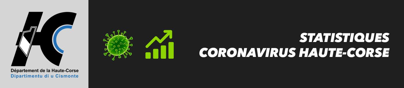 statistiques et nombre de cas coronavirus en haute-corse