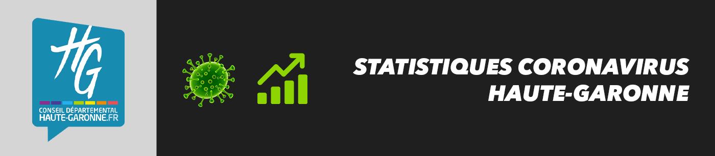 statistiques et nombre de cas coronavirus en haute-garonne