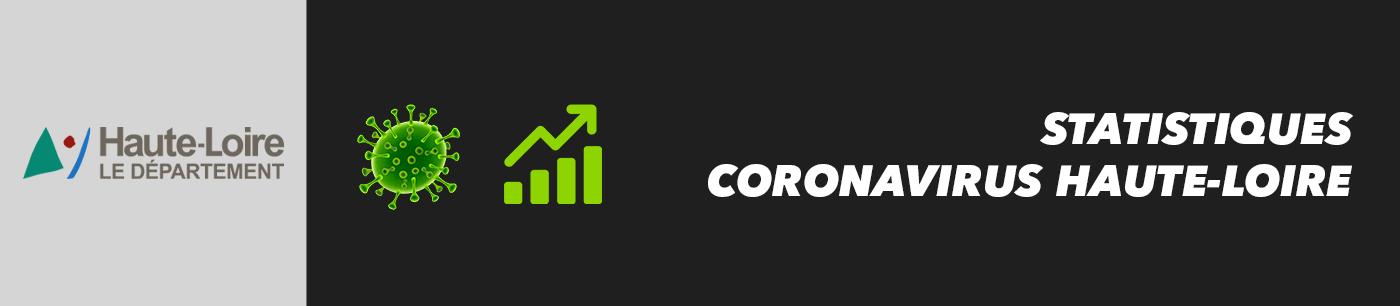 statistiques et nombre de cas coronavirus en haute-loire