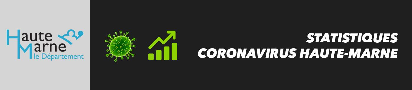 statistiques et nombre de cas coronavirus en haute-marne