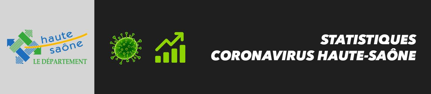 statistiques et nombre de cas coronavirus en haute-saone