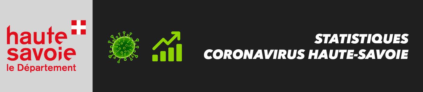 statistiques et nombre de cas coronavirus en haute-savoie