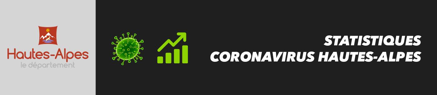 statistiques et nombre de cas coronavirus dans les hautes-alpes