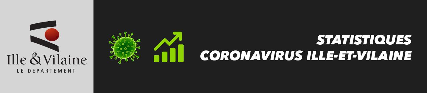statistiques et nombre de cas coronavirus en ille-et-vilaine
