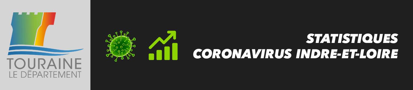 statistiques et nombre de cas coronavirus en indre-et-loire