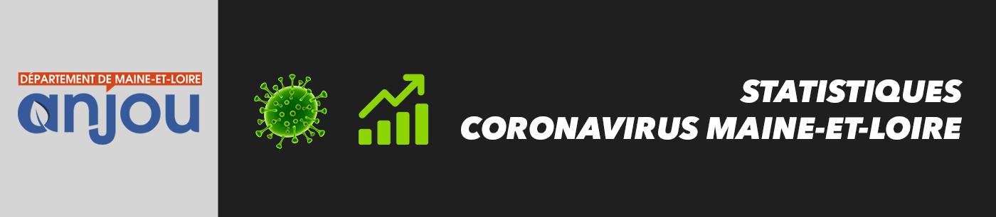 statistiques et nombre de cas coronavirus dans le maine-et-loire