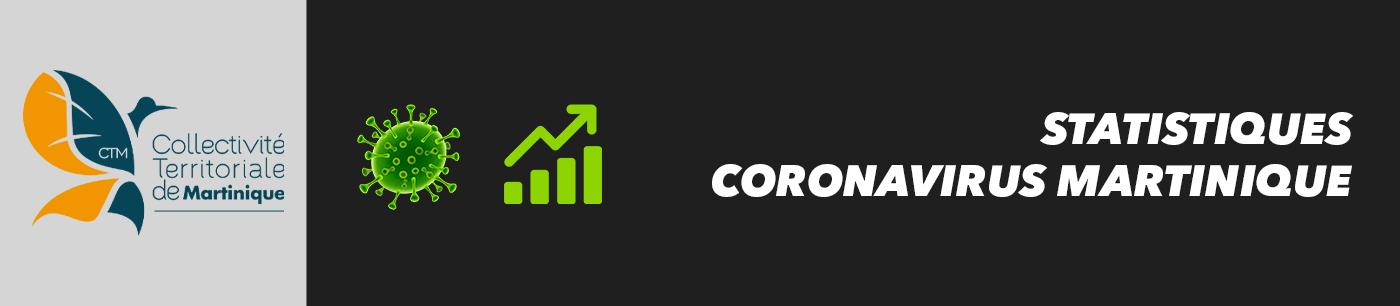 statistiques et nombre de cas coronavirus en martinique