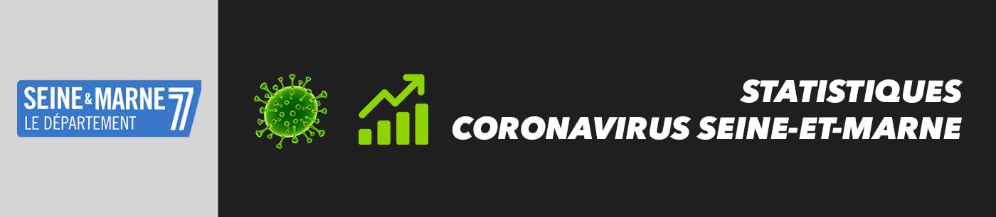 statistiques et nombre de cas coronavirus dans la seine-et-marne