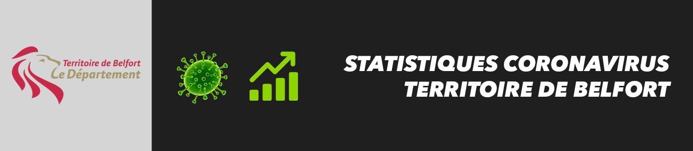 statistiques et nombre de cas coronavirus dans le territoire-de-belfort