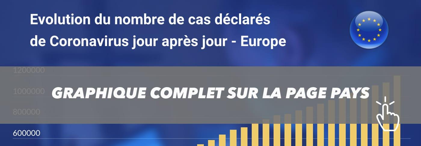 bannière europe