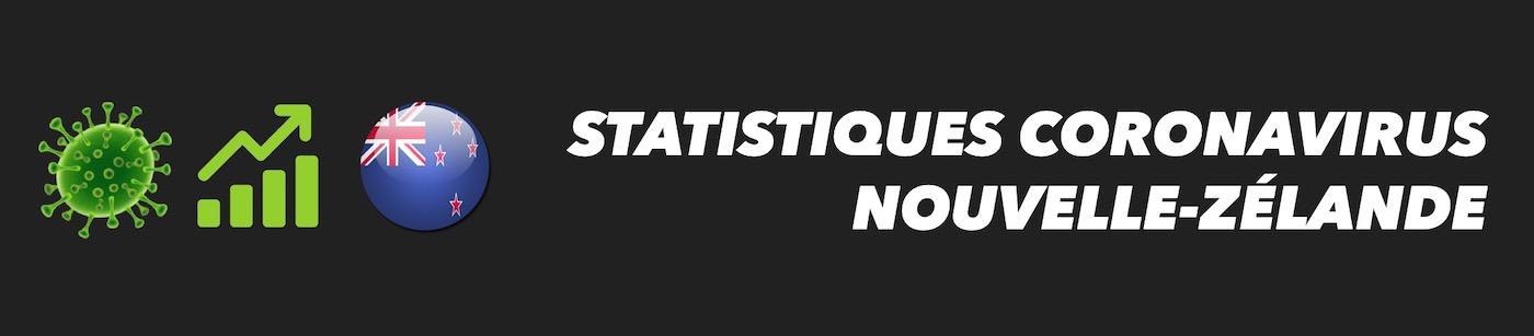 statistiques nombre de cas coronavirus nouvelle zelande header