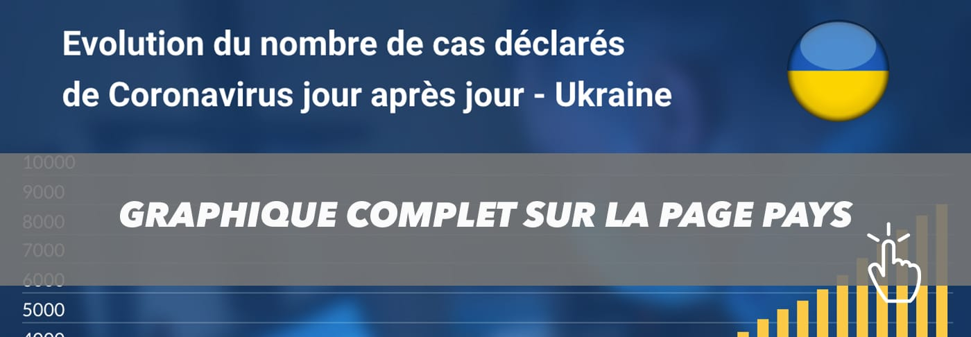 bannière ukraine