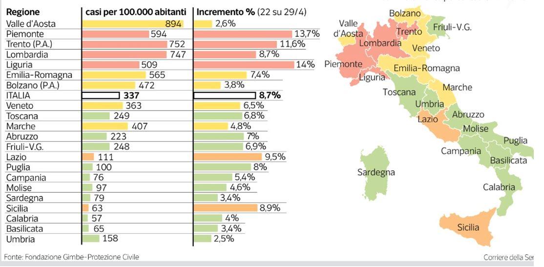 coronavirus italie 1er mai