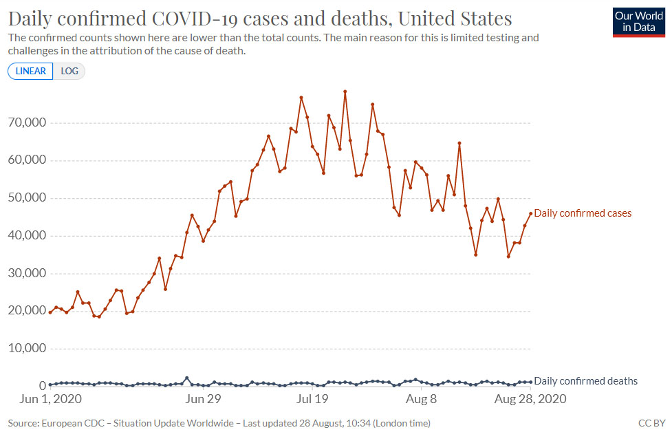 coronavirus-cas-USA