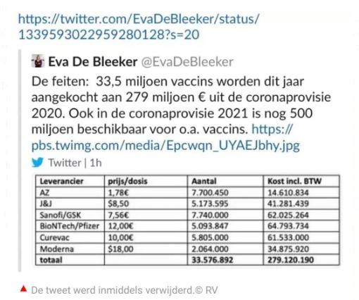 prix vaccin coronavirus tweet